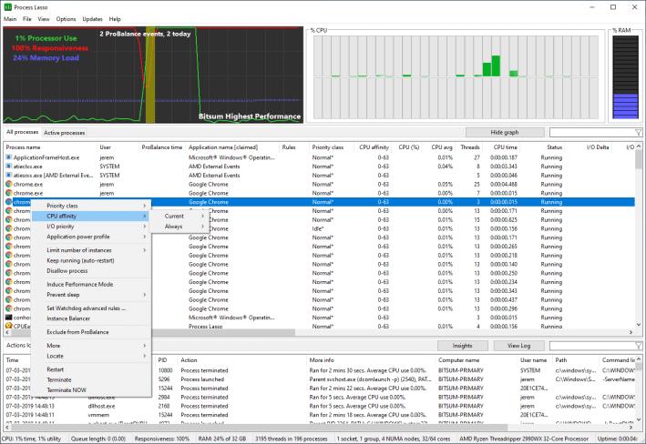 Process Lasso Pro 9.4.0 Crack
